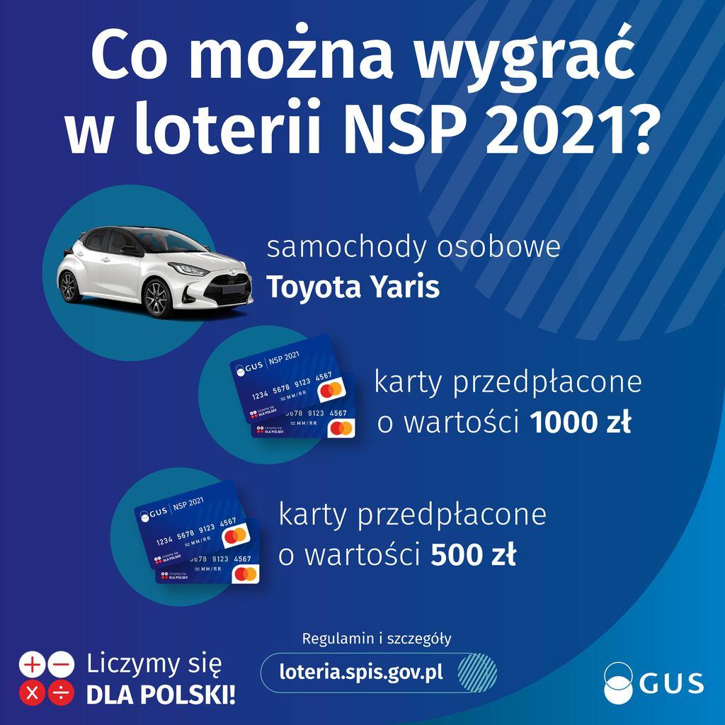 Co można wygrać w loterii NPS.jpeg