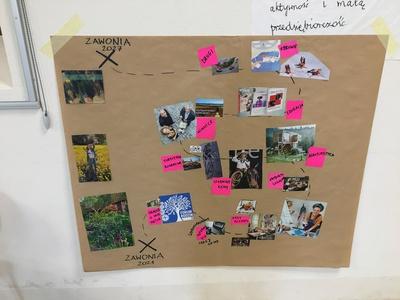 Galeria Opracowywanie Strategii Rozwoju Gminy Zawonia na lata 2021-2027